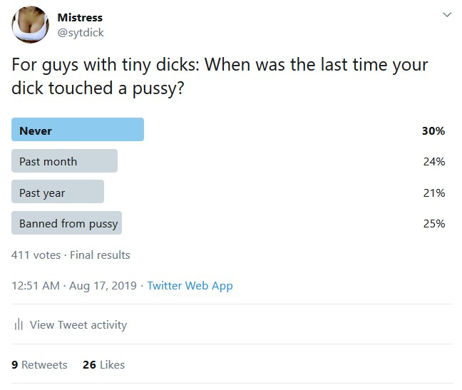 55% of guys with small penises are getting zero pussy